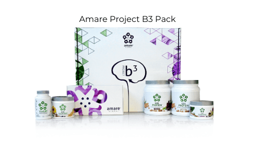 Image of Amare Global Products