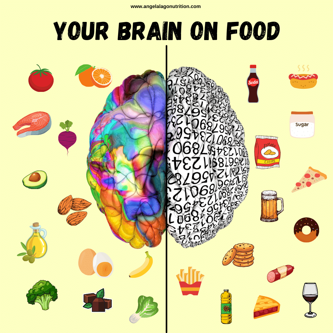 Brain healthy foods and Unhealthy foods