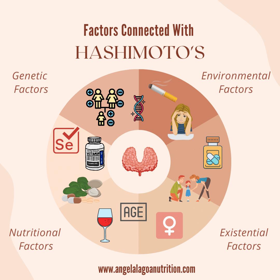Factors affecting hashimoto's