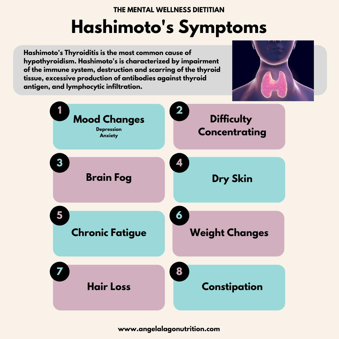 Symptoms of hashimoto's